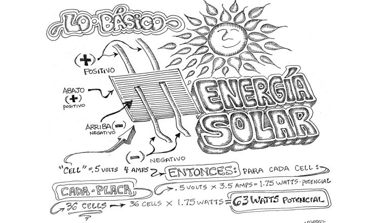 updated solar diagrams   u2013 the green go solar project